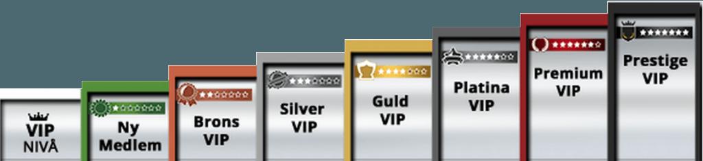 VIP nivåer hos Primeslots